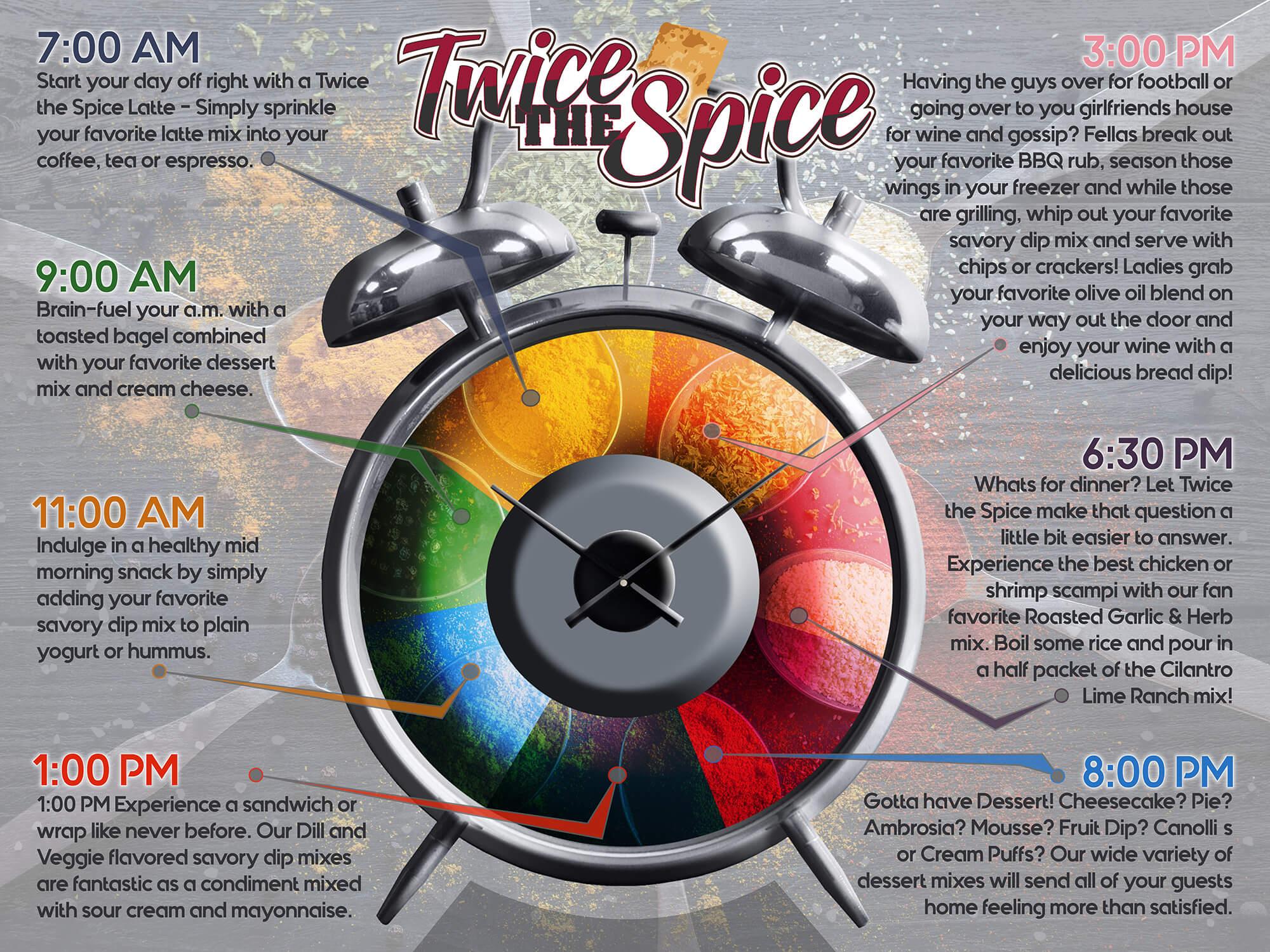 Twice the Spice | Premium Spices